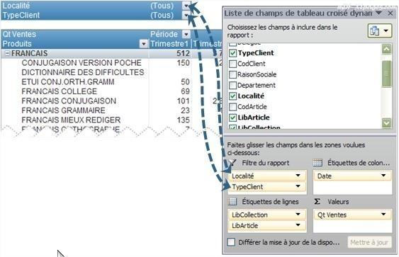Tableau croisé dynamique Excel: Le filtre du rapport