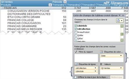 Tableaux croisés dynamiques: Les Filtres (Généralités)