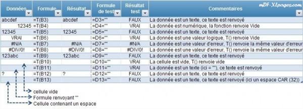 Excel: Fonction T()