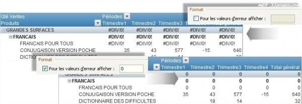 Excel Masquer les valeurs d'erreur dans un TCD