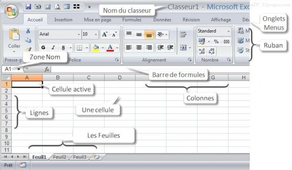 Excel Premiers pas: Présentation générale