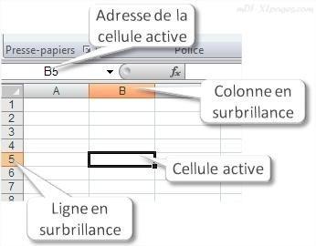 Excel Premiers pas: Cellule active