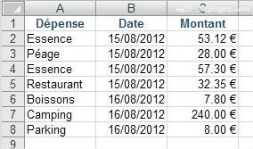Premier tableau sur Excel