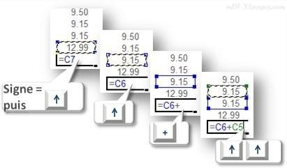 Excel   Sélection des cellules