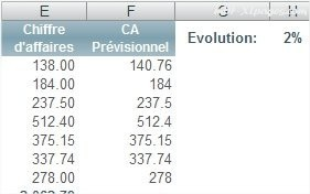 Excel Référence absolue ou relative