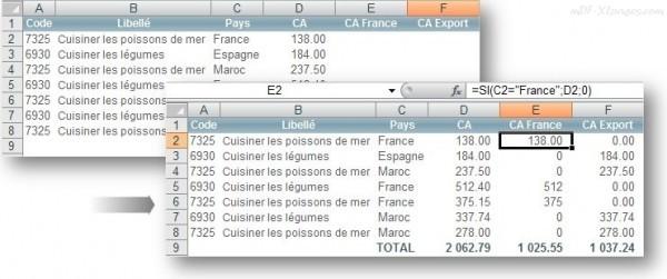 Excel Fonctions imbriquées