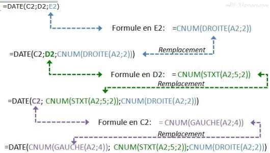Excel écrire des formules complexes