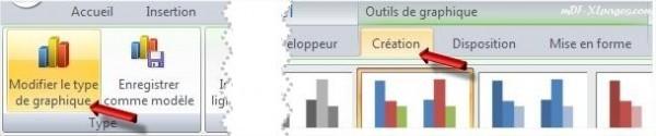 Modifier le type de graphique