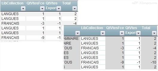 Excel Outil Tableau: Styles, Ligne et colonnes à bandes