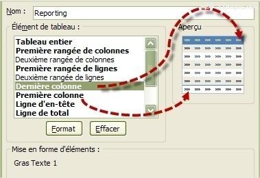 Excel Mettre en forme un Tableau