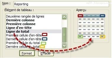 Excel Mise en forme de la ligne Total
