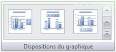 Dispositions prédéfinies du graphique