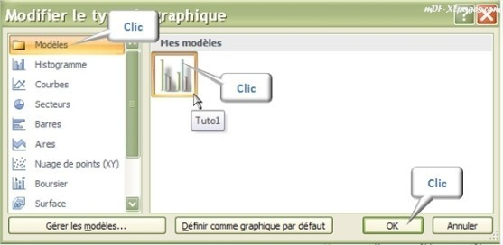 Modèles de graphique