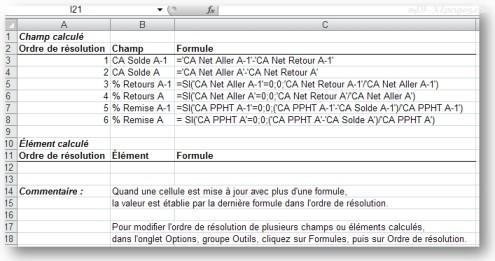 Liste des formules Tableau croisé dynamique