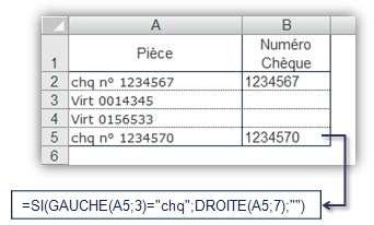 Fonctions DROITE() GAUCHE()