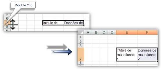 Excel Adapter la hauteur d'une ligne