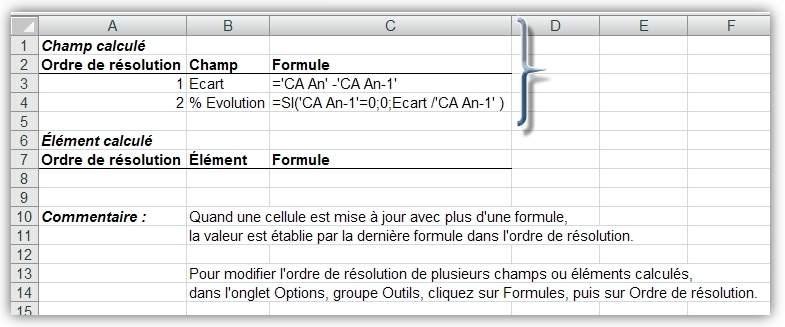 Liste des formules