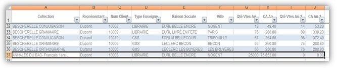 Excel Ajout d'une ligne à un tableau
