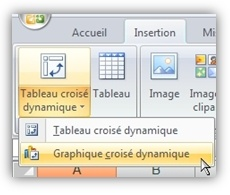 Insérer un Graphique croisé dynamique