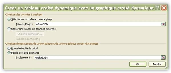 Créer un Graphique croisé dynamique